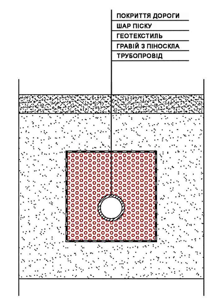 схема утепления труб утеплителем для труб пеностеклом